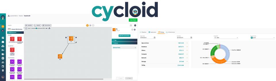 Exemple de l'outil Cycloid, framework DevOps