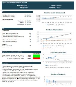 Exemple de KPIs et de reporting commun